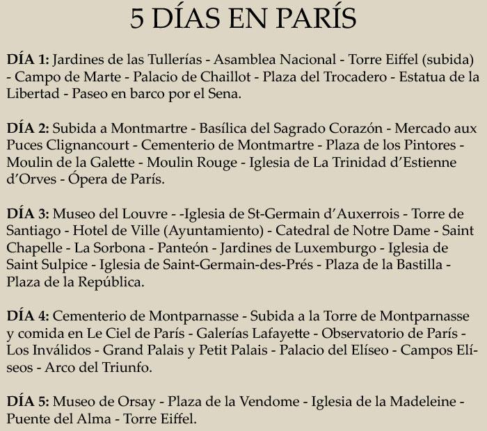 Itinerario de cinco días en París