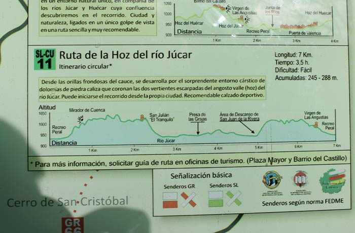 Mapa de la ruta de la hoz del Júcar