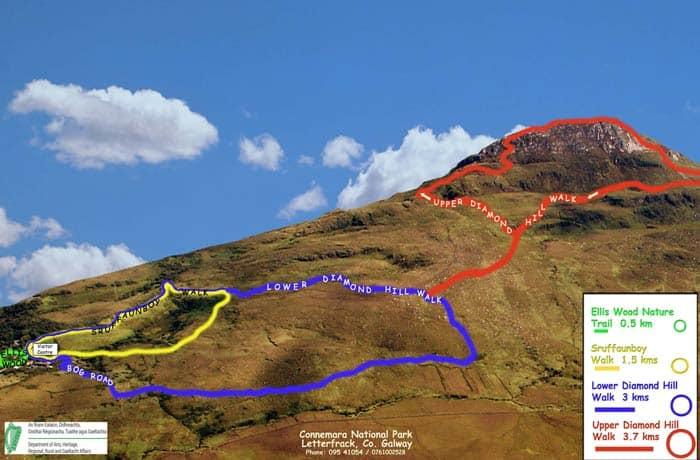 Los cuatro senderos de Diamond Hill